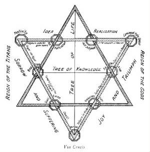 Seal of Solomon