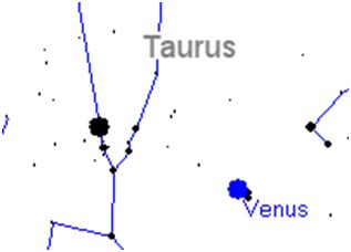 the pleiades and taurus